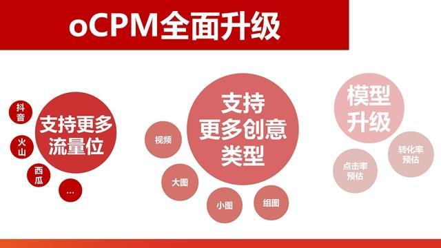今日头条广告OCPM出价优势是什么?你都了解了吗?